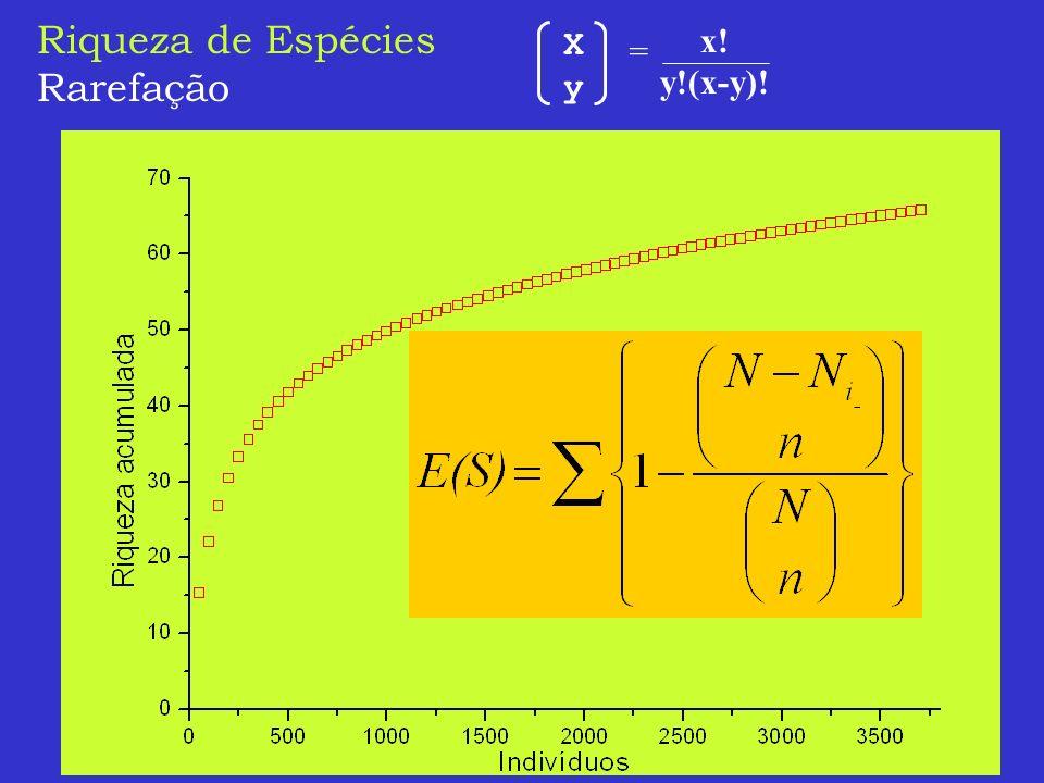 Riqueza de Espécies Rarefação X y = x! y!(x-y)!