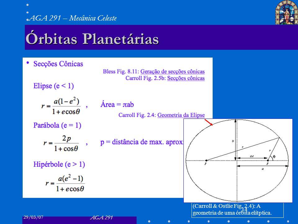 Órbitas Planetárias (Carroll & Ostlie Fig. 2.4): A geometria de uma órbita elítptica.