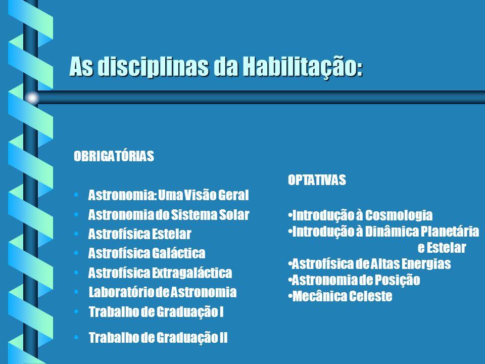 As disciplinas da Habilitação: