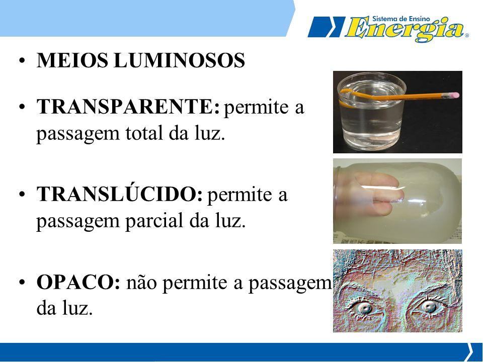 MEIOS LUMINOSOS TRANSPARENTE: permite a passagem total da luz. TRANSLÚCIDO: permite a passagem parcial da luz.