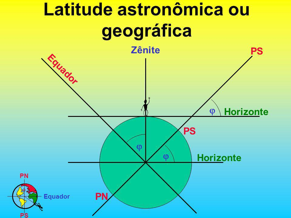 Latitude astronômica ou geográfica