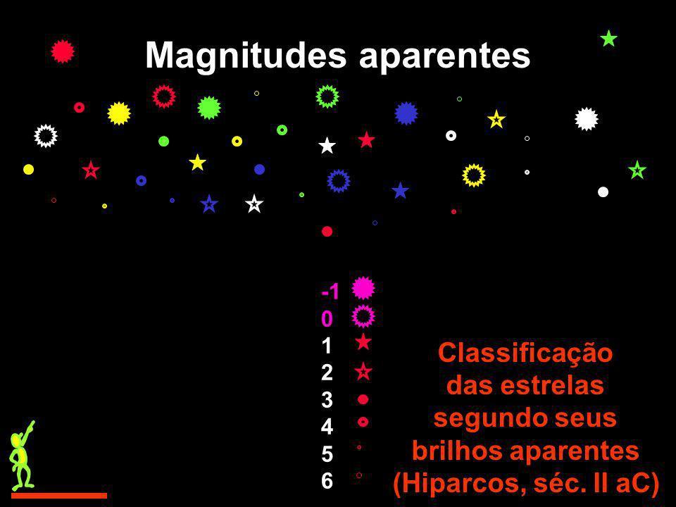 Magnitudes aparentes Classificação das estrelas segundo seus