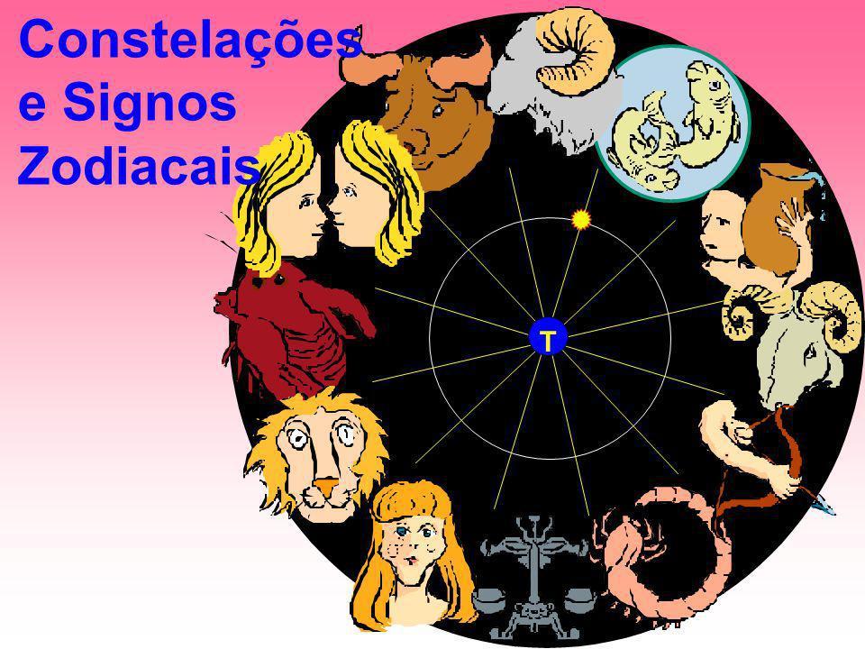 Constelações e Signos Zodiacais