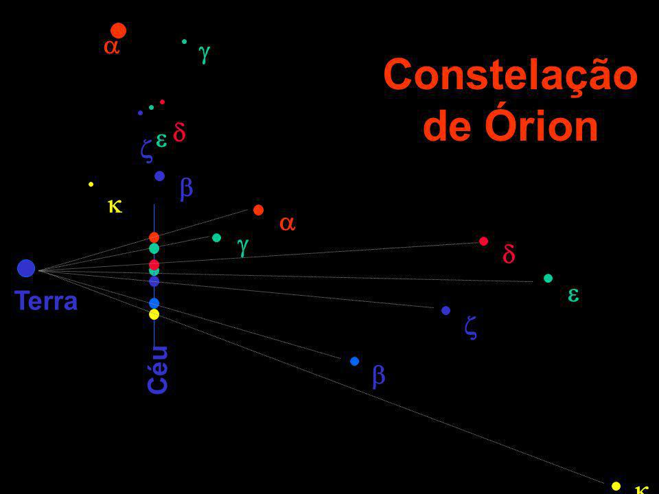 a g d b k e z Constelação de Órion k b a g d e z Terra Céu