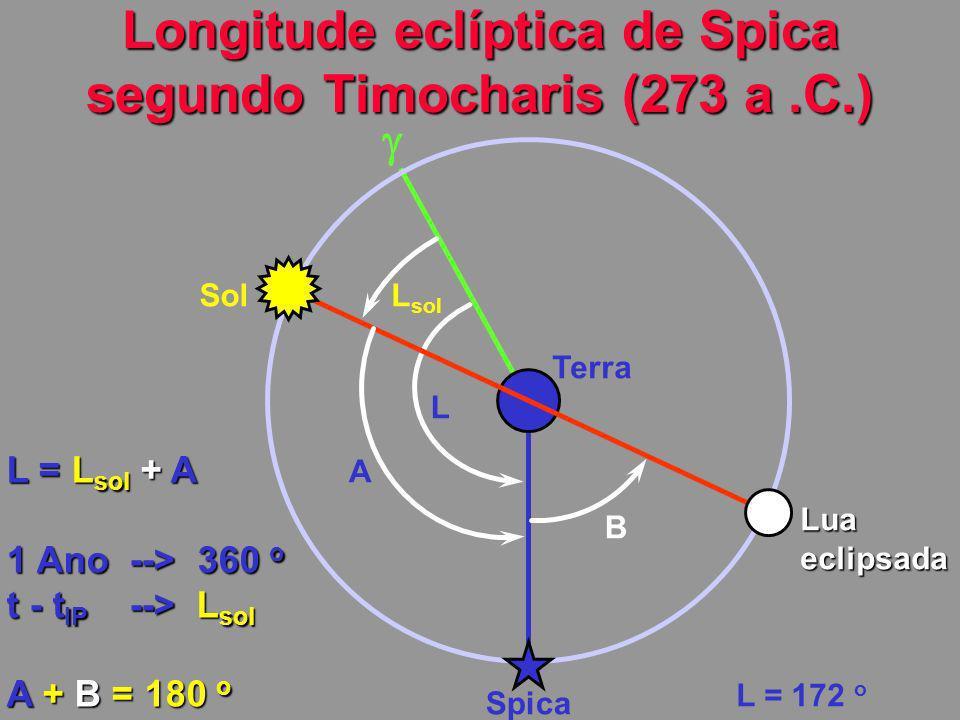 Longitude eclíptica de Spica segundo Timocharis (273 a .C.)