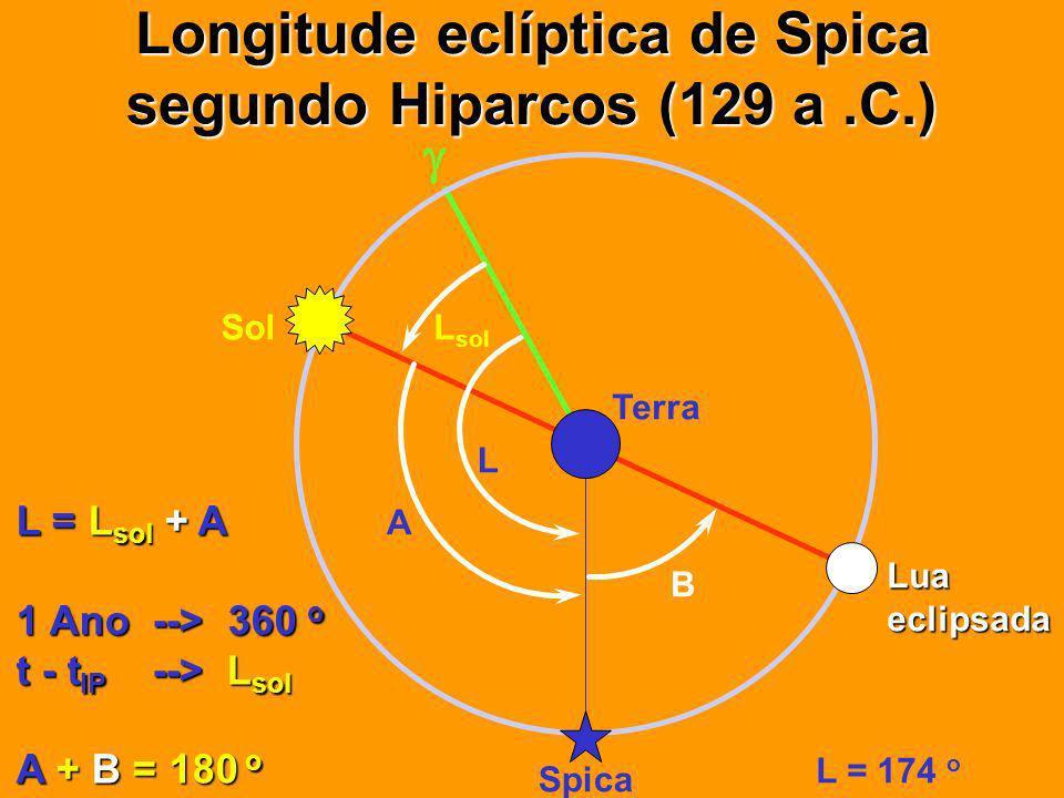 Longitude eclíptica de Spica segundo Hiparcos (129 a .C.)