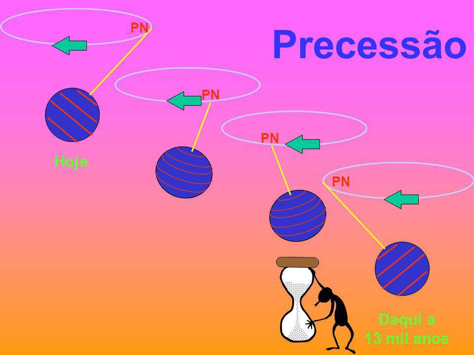 Precessão PN PN PN Hoje PN Daqui a 13 mil anos