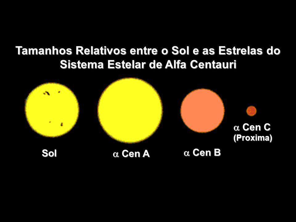Tamanhos Relativos entre o Sol e as Estrelas do Sistema Estelar de Alfa Centauri