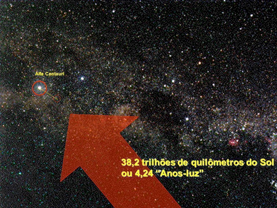 38,2 trilhões de quilômetros do Sol ou 4,24 Anos-luz