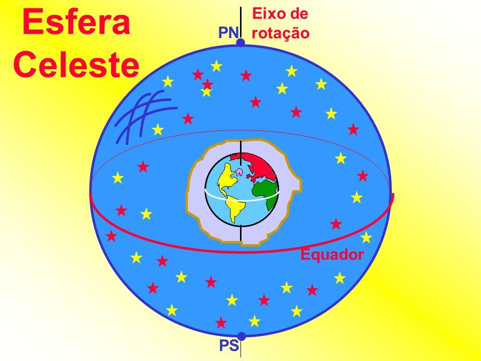 Eixo de rotação Esfera Celeste PN Equador PS