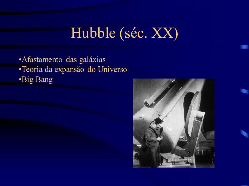 Hubble (séc. XX) Afastamento das galáxias