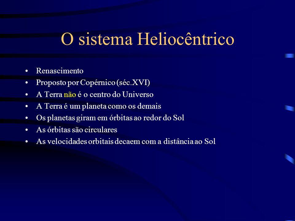 O sistema Heliocêntrico