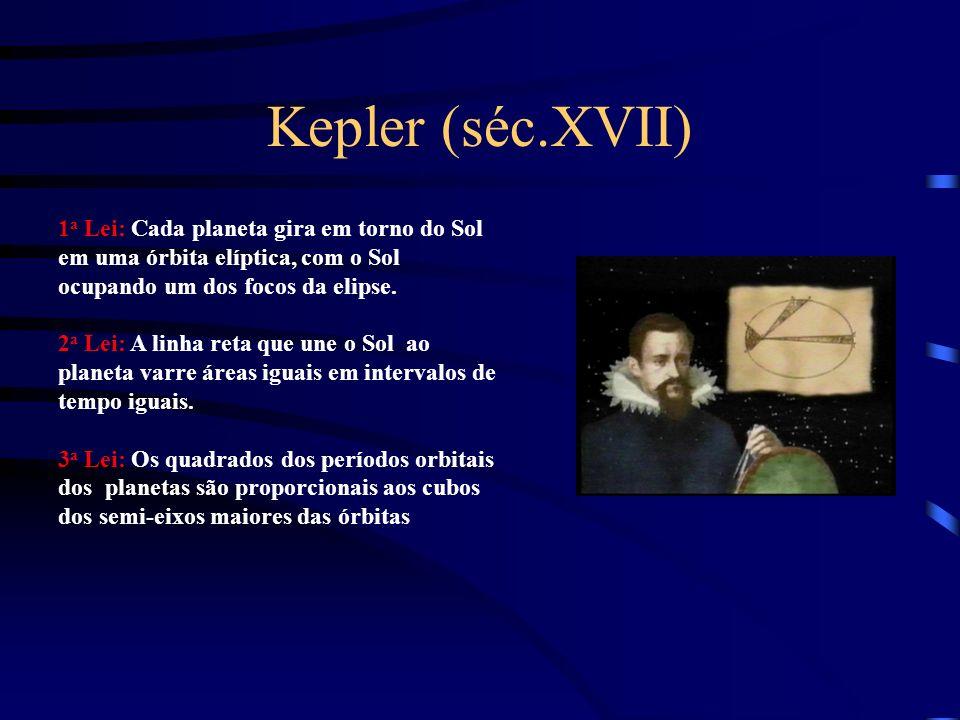 Kepler (séc.XVII) 1a Lei: Cada planeta gira em torno do Sol em uma órbita elíptica, com o Sol ocupando um dos focos da elipse.