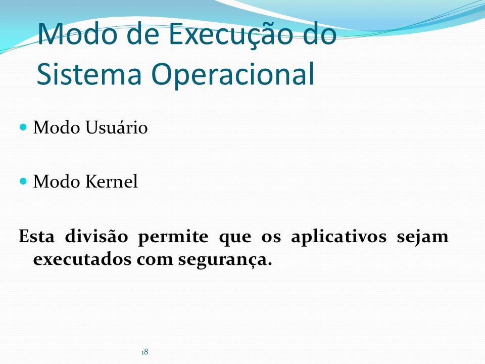 Modo de Execução do Sistema Operacional