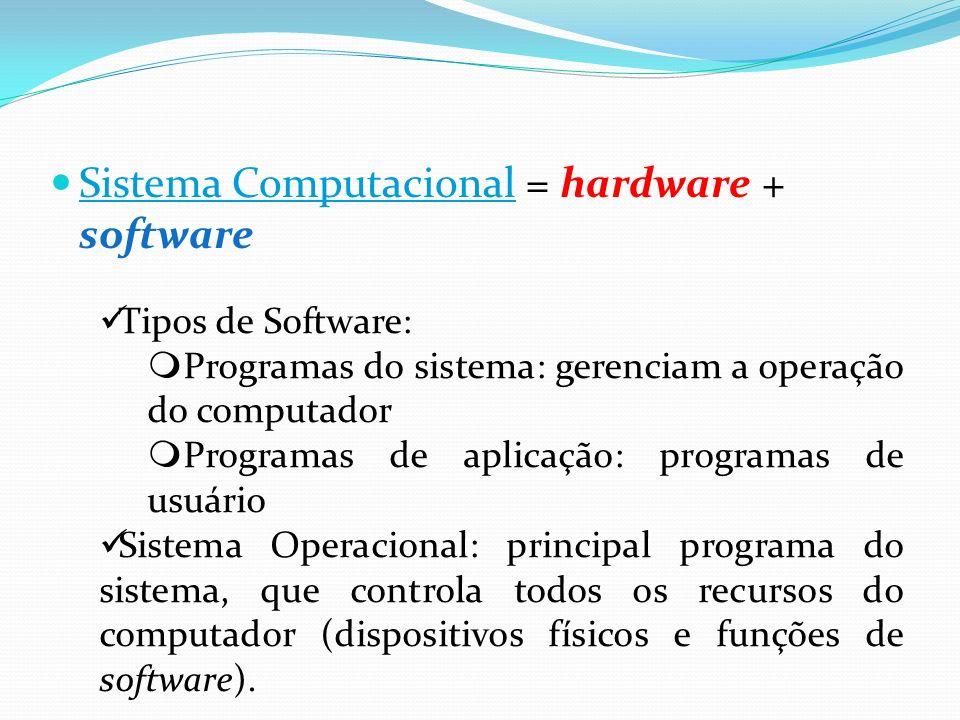 Sistema Computacional = hardware + software