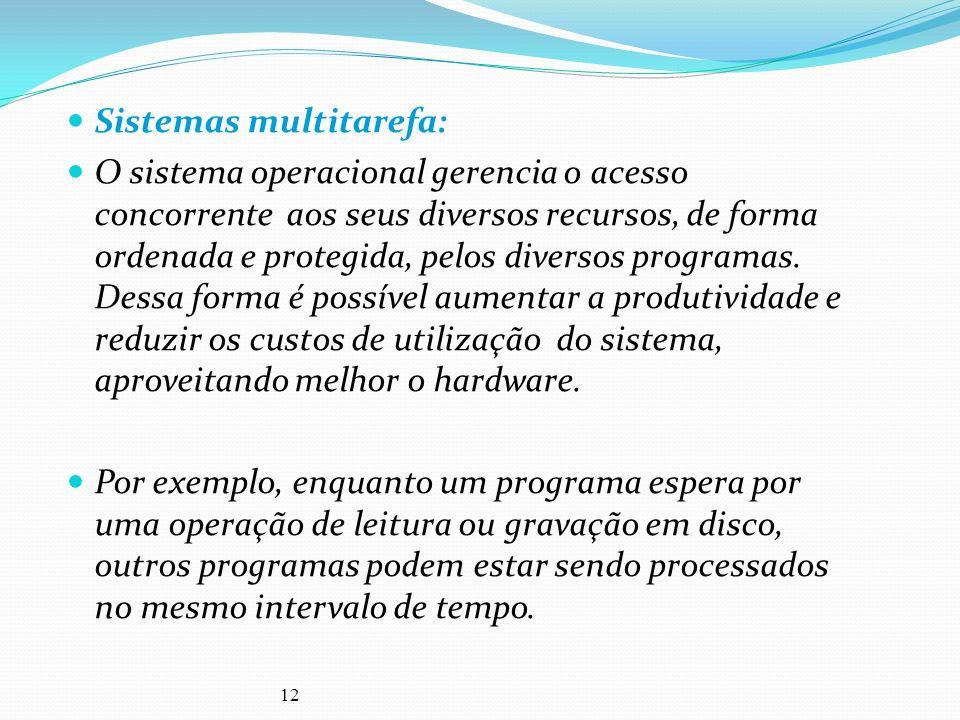 Sistemas multitarefa: