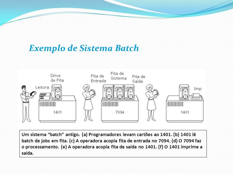 Exemplo de Sistema Batch