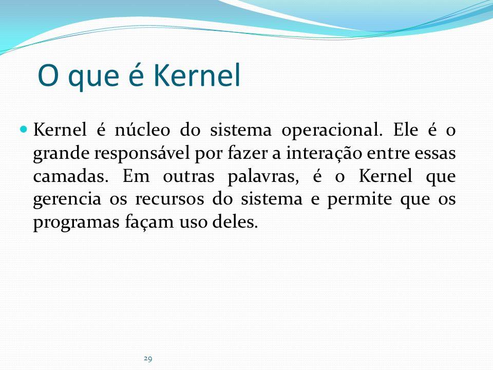 O que é Kernel