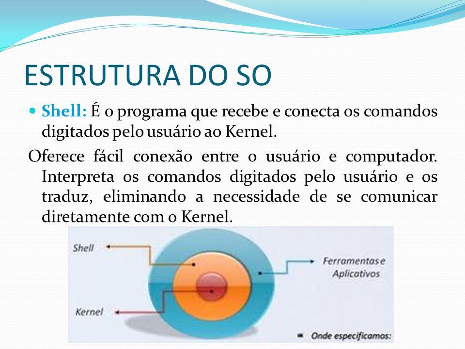 ESTRUTURA DO SO Shell: É o programa que recebe e conecta os comandos digitados pelo usuário ao Kernel.