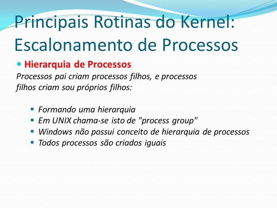 Principais Rotinas do Kernel: Escalonamento de Processos