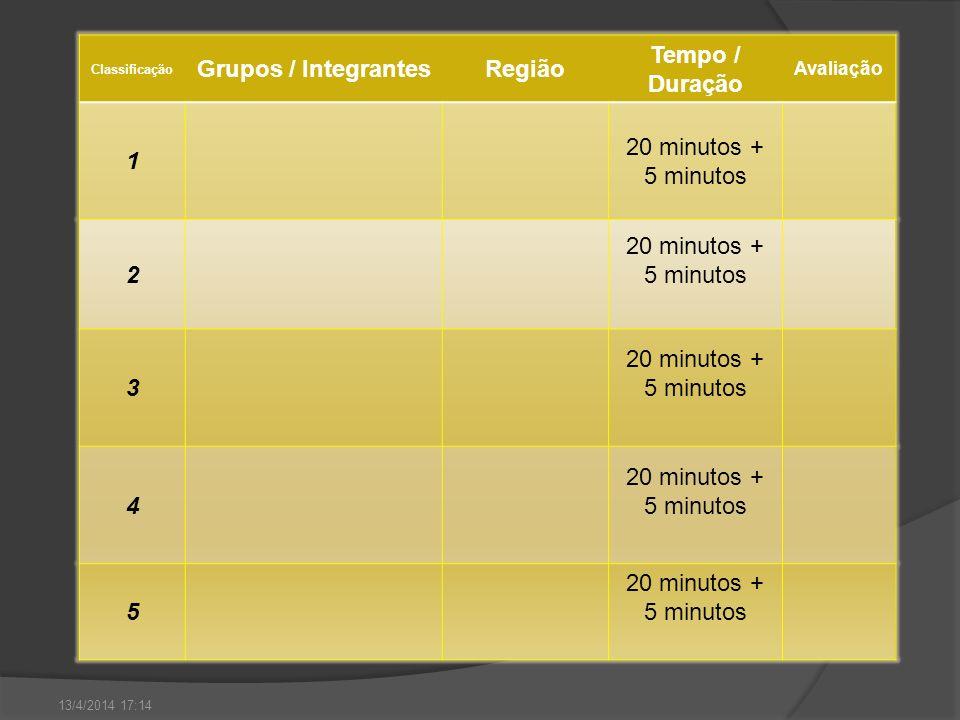 Grupos / Integrantes Região Tempo / Duração 1 2 3 4 5