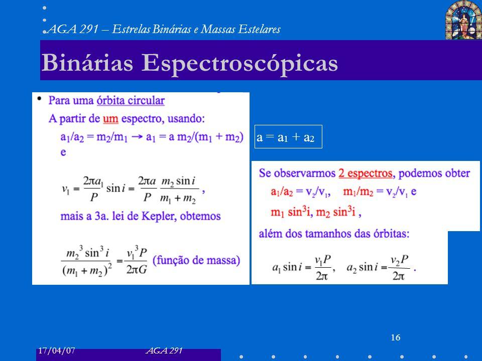 Binárias Espectroscópicas