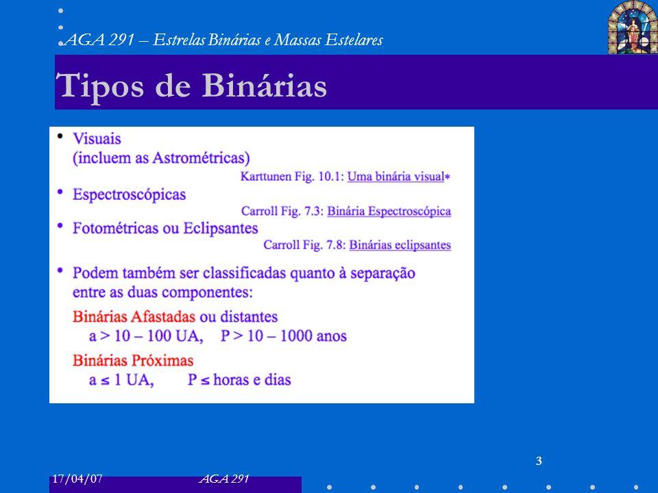 Tipos de Binárias 3