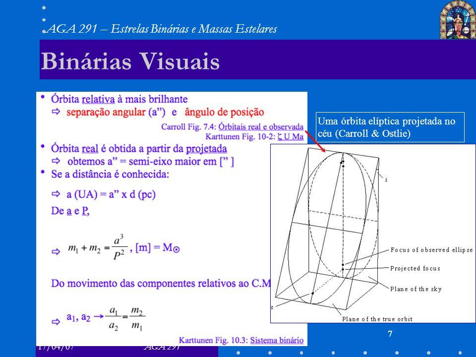 Binárias Visuais Uma órbita elíptica projetada no céu (Carroll & Ostlie) 7