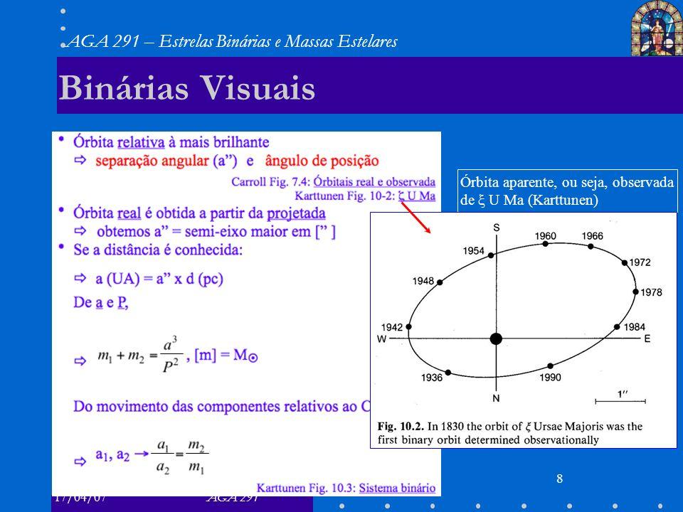 Binárias Visuais Órbita aparente, ou seja, observada de ξ U Ma (Karttunen) ξ