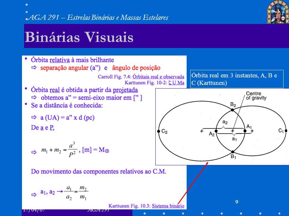 Binárias Visuais v Órbita real em 3 instantes, A, B e C (Karttunen) 9