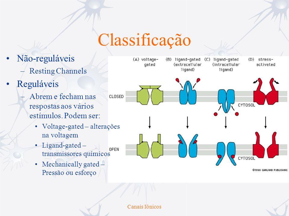 Classificação Não-reguláveis Reguláveis Resting Channels