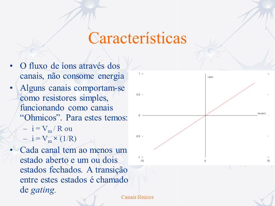 Características O fluxo de íons através dos canais, não consome energia.