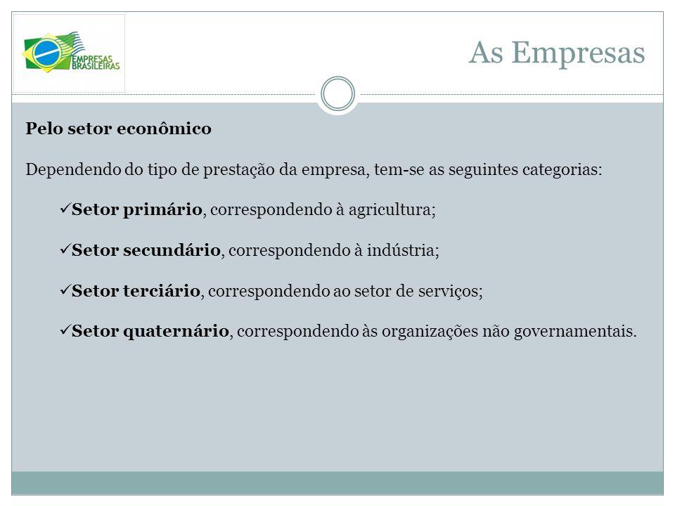 As Empresas Pelo setor econômico