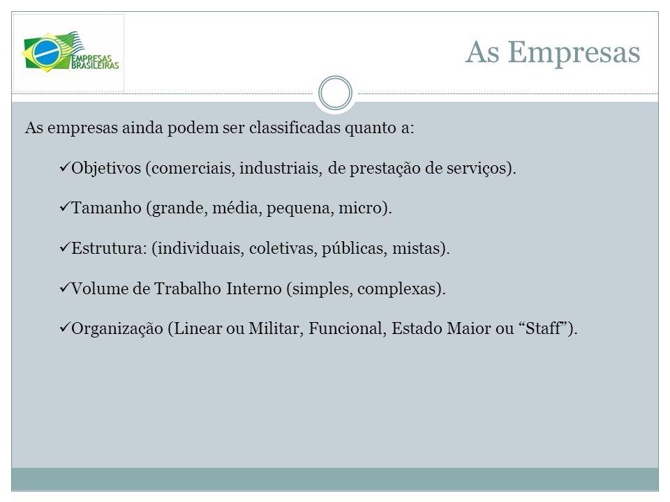 As Empresas As empresas ainda podem ser classificadas quanto a: