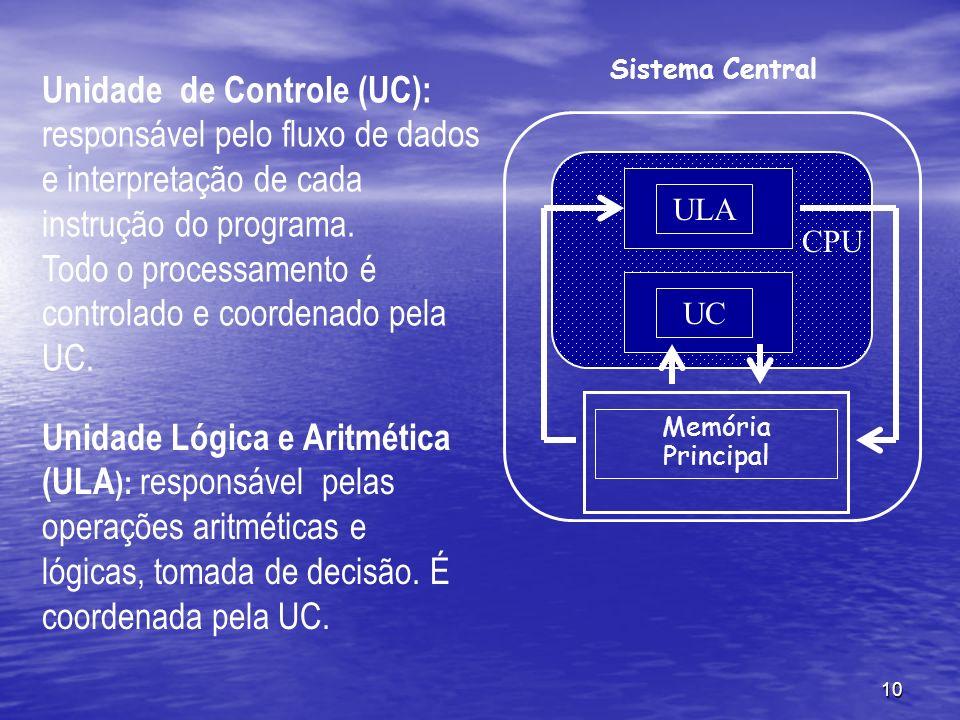 Unidade de Controle (UC):