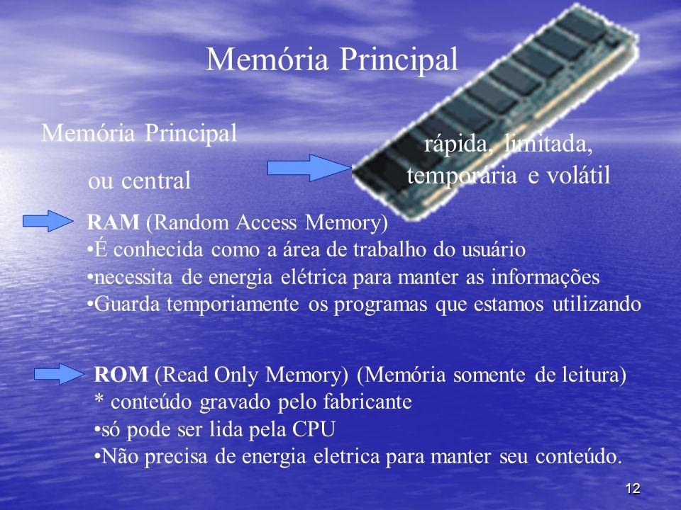 Memória Principal Memória Principal rápida, limitada, ou central
