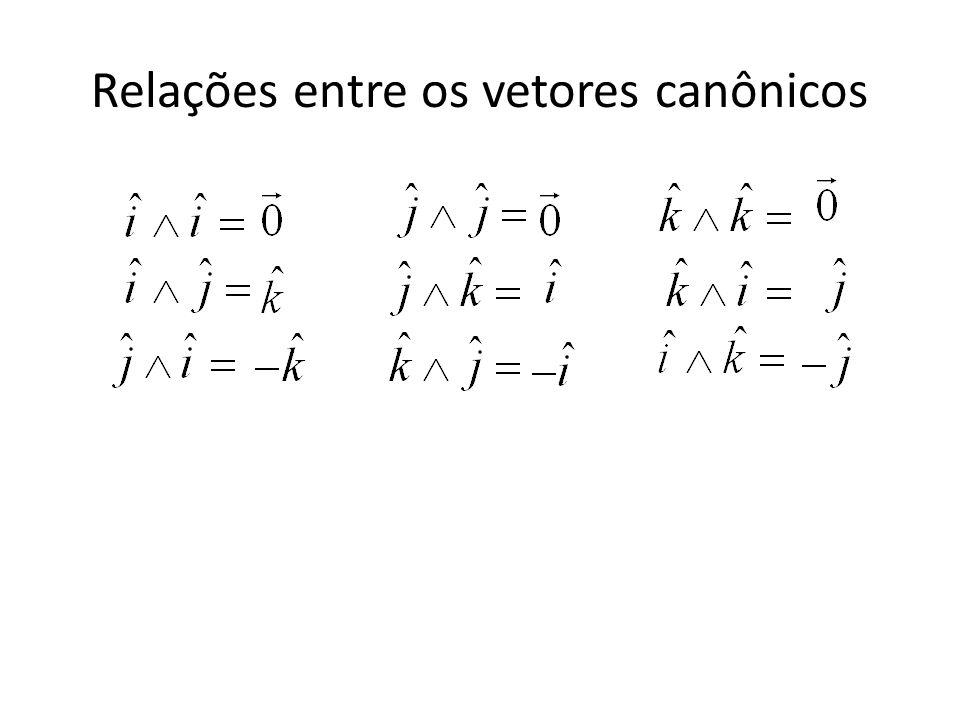Relações entre os vetores canônicos
