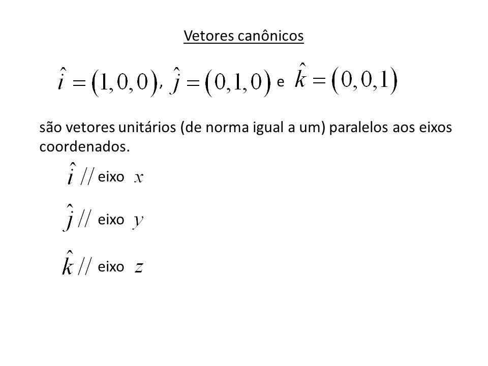 Vetores canônicos, e. são vetores unitários (de norma igual a um) paralelos aos eixos coordenados.