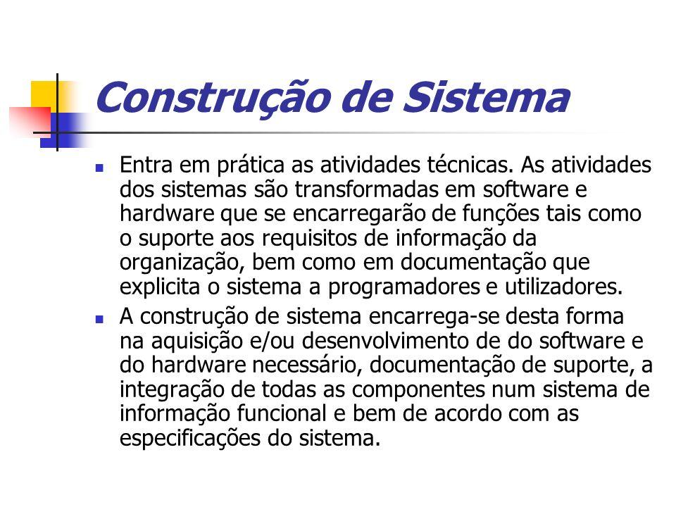 Construção de Sistema