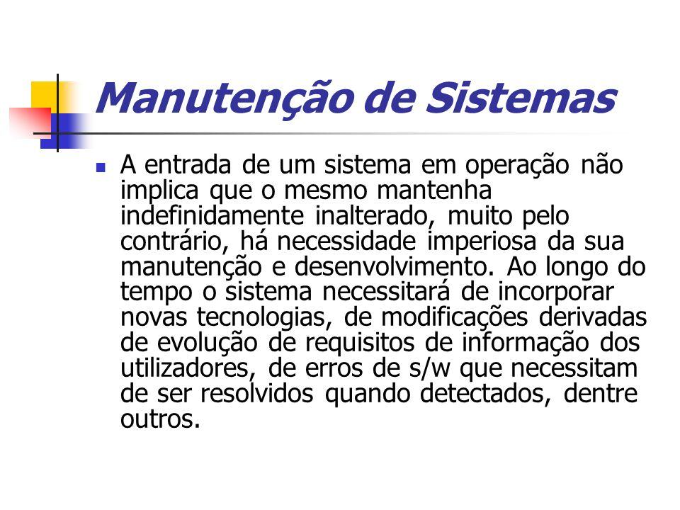 Manutenção de Sistemas