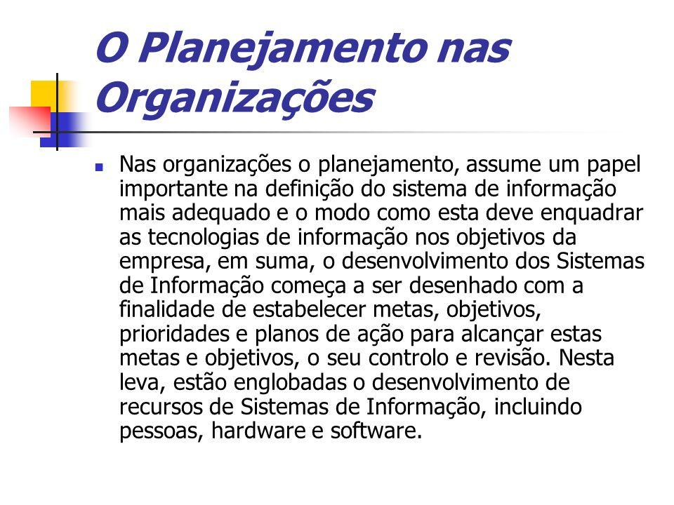 O Planejamento nas Organizações