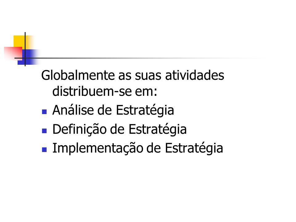 Globalmente as suas atividades distribuem-se em: