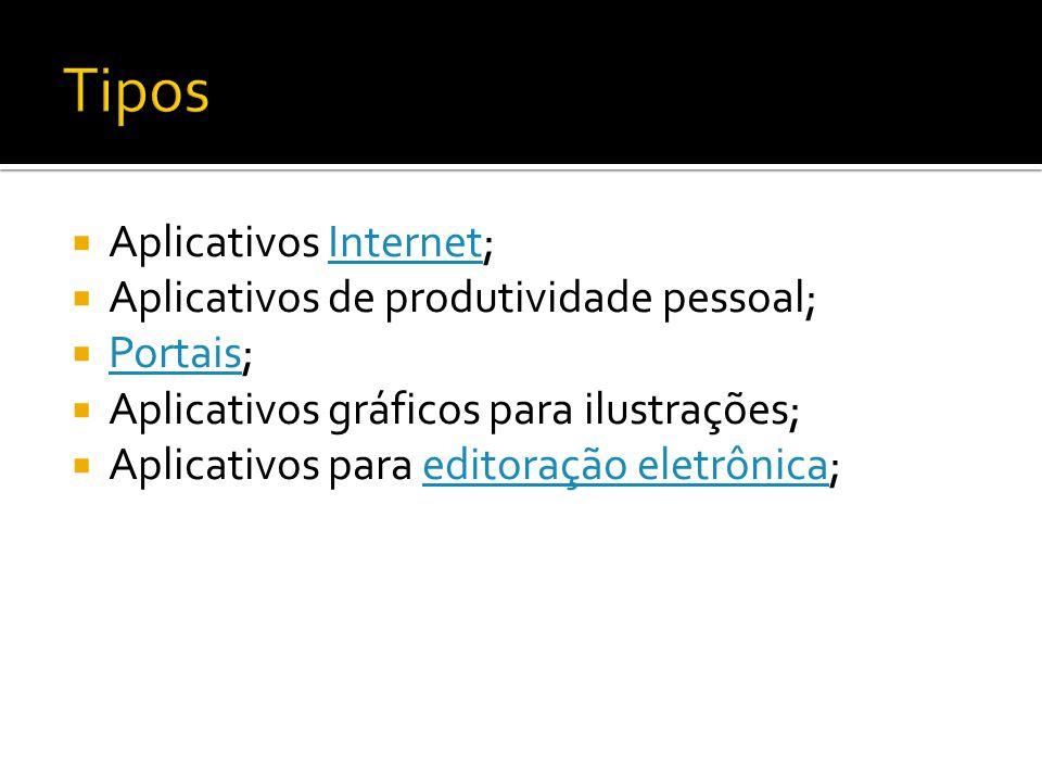 Tipos Aplicativos Internet; Aplicativos de produtividade pessoal;