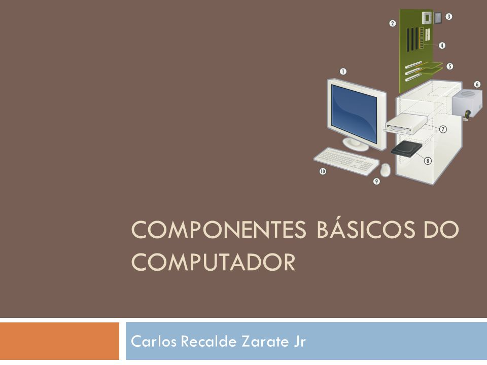 Componentes básicos do computador