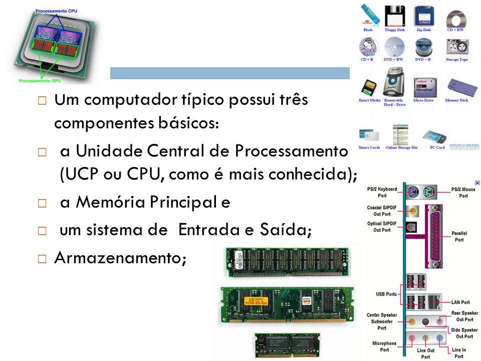 Um computador típico possui três componentes básicos: