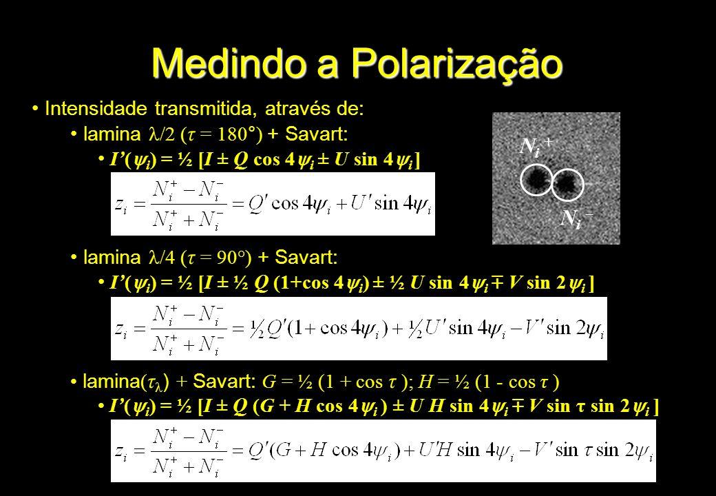 Medindo a Polarização Ni + Ni – Intensidade transmitida, através de: