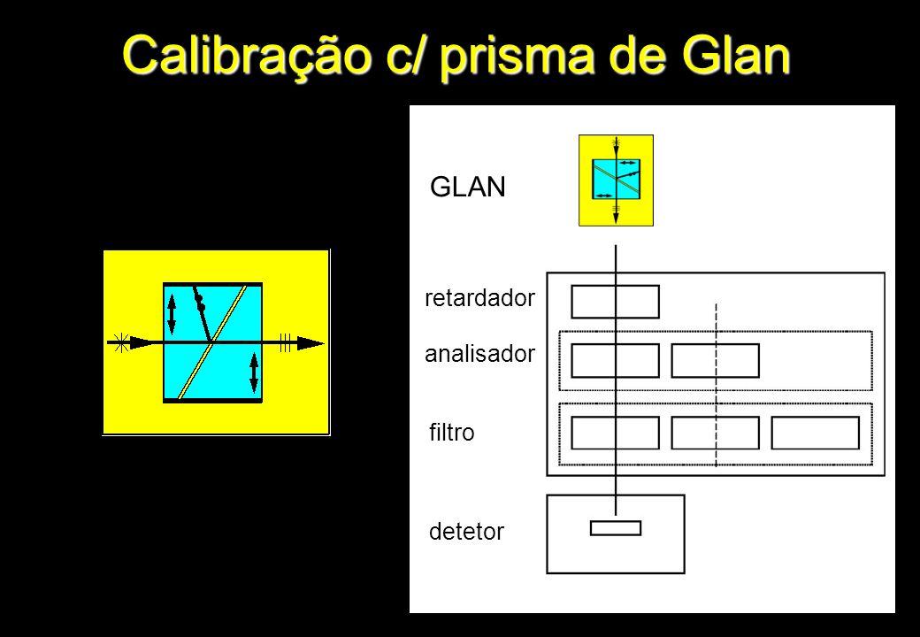 Calibração c/ prisma de Glan