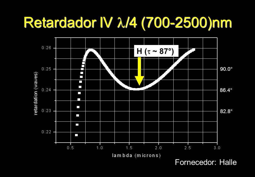 Retardador IV /4 (700-2500)nm H ( ~ 87°) Fornecedor: Halle 90.0°