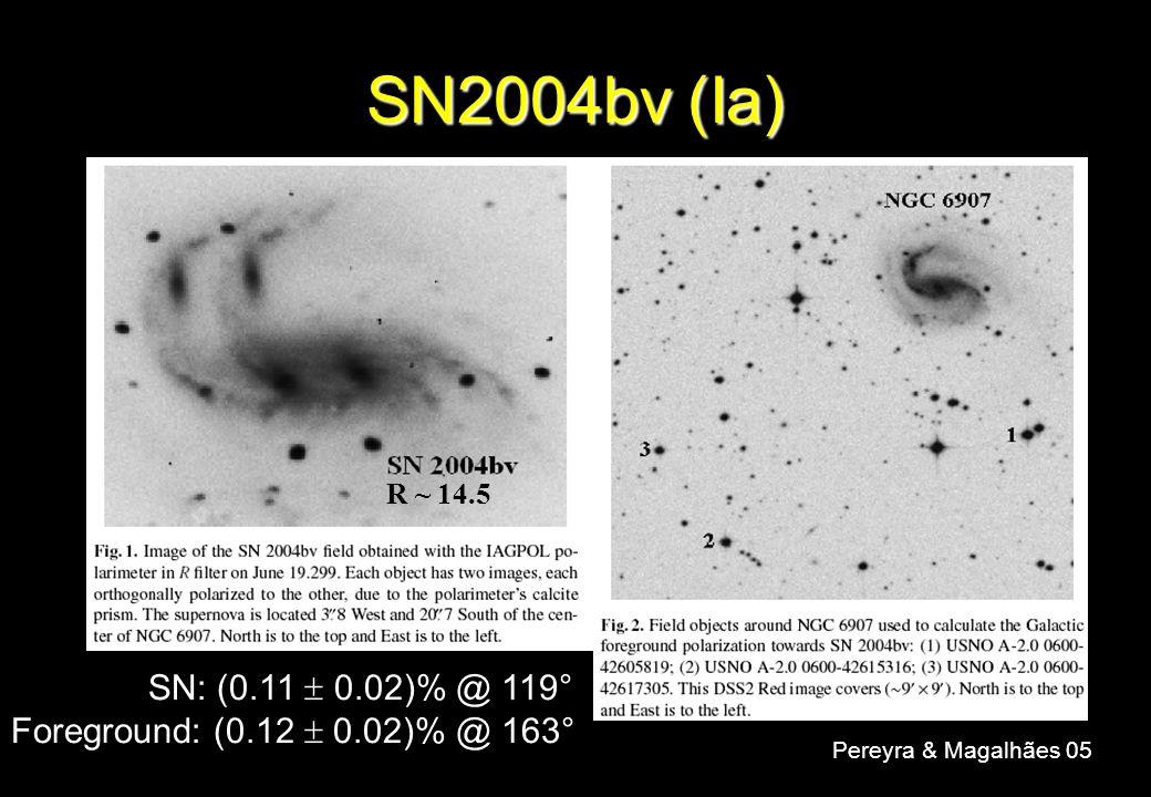 SN2004bv (Ia) R ~ 14.5.