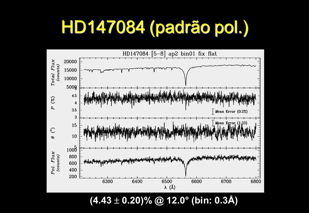 HD147084 (padrão pol.) (4.43  0.20)% @ 12.0° (bin: 0.3Å)
